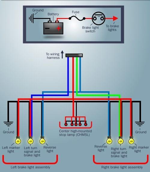 prevent shock from light