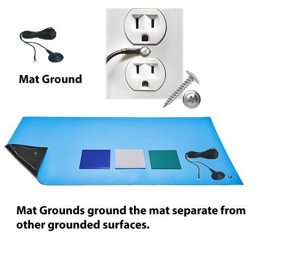 Conductive mats